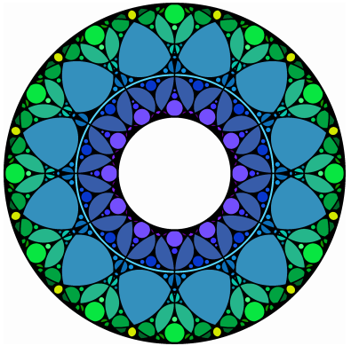 Pixel Art Gothic Circle Patterns And First Past The Post