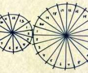 aztec-calendar-wheels