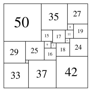The simple perfect squared square of smallest order.