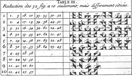 Truchet's equivalences 2