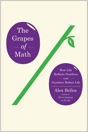 grapes-of-math