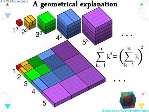sum-of-cubes